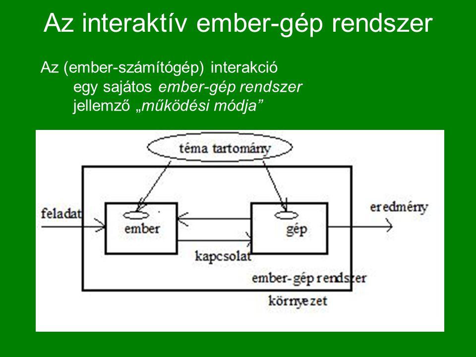 """Az interaktív ember-gép rendszer Az (ember-számítógép) interakció egy sajátos ember-gép rendszer jellemző """"működési módja"""