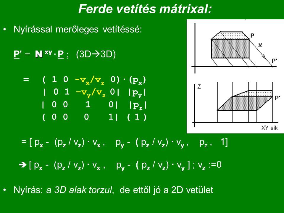 Ferde vetítés mátrixal: NNyírással merőleges vetítéssé: P' = N xy · P ; (3D  3D) = ( 1 0 -v x /v z 0)·(p x ) | 0 1 –v y /v z 0| |p y | | 0 0 1 0| |p