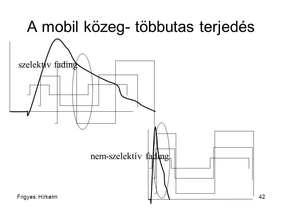 Frigyes: Hírkelm42 A mobil közeg- többutas terjedés szelektív fading nem-szelektív fading