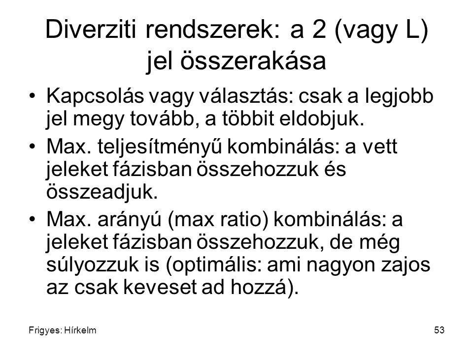 Frigyes: Hírkelm53 Diverziti rendszerek: a 2 (vagy L) jel összerakása Kapcsolás vagy választás: csak a legjobb jel megy tovább, a többit eldobjuk. Max