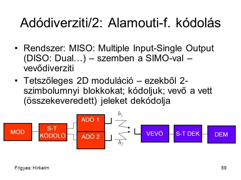 Frigyes: Hírkelm59 Adódiverziti/2: Alamouti-f. kódolás Rendszer: MISO: Multiple Input-Single Output (DISO: Dual…) – szemben a SIMO-val – vevődiverziti