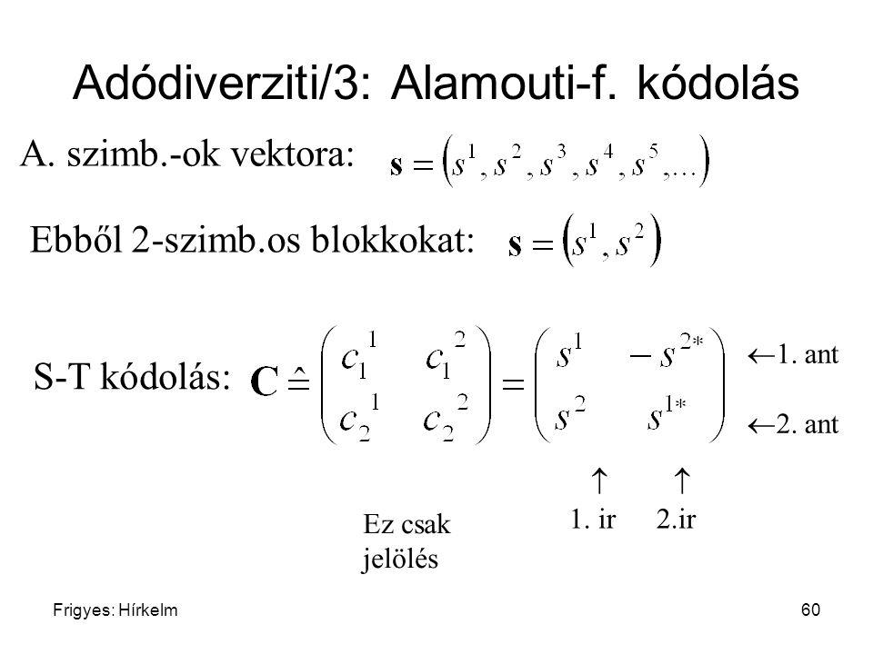 Frigyes: Hírkelm60 Adódiverziti/3: Alamouti-f. kódolás A. szimb.-ok vektora: Ebből 2-szimb.os blokkokat: S-T kódolás:  1. ir2.ir  1. ant  2. ant Ez