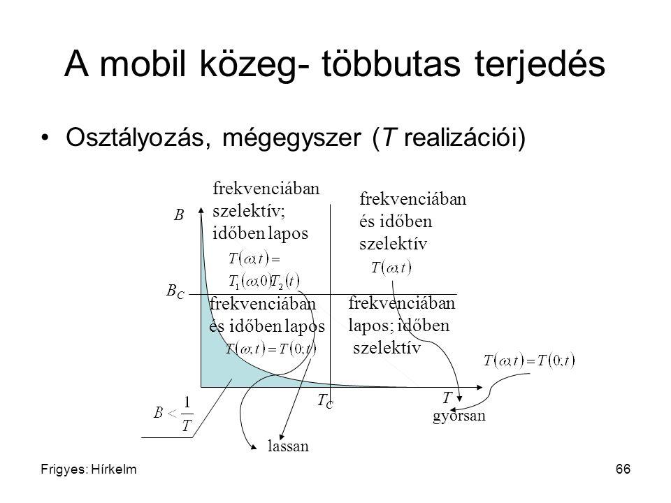 Frigyes: Hírkelm66 A mobil közeg- többutas terjedés Osztályozás, mégegyszer (T realizációi) T B BCBC TCTC frekvenciában szelektív; időben lapos frekve