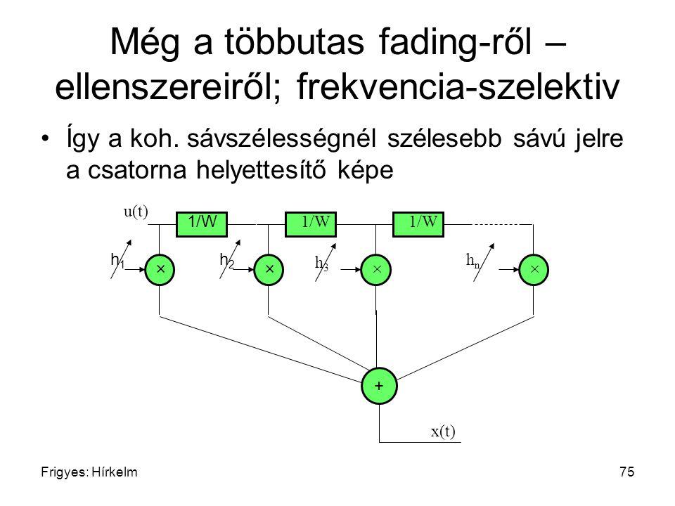Frigyes: Hírkelm75 Még a többutas fading-ről – ellenszereiről; frekvencia-szelektiv Így a koh. sávszélességnél szélesebb sávú jelre a csatorna helyett