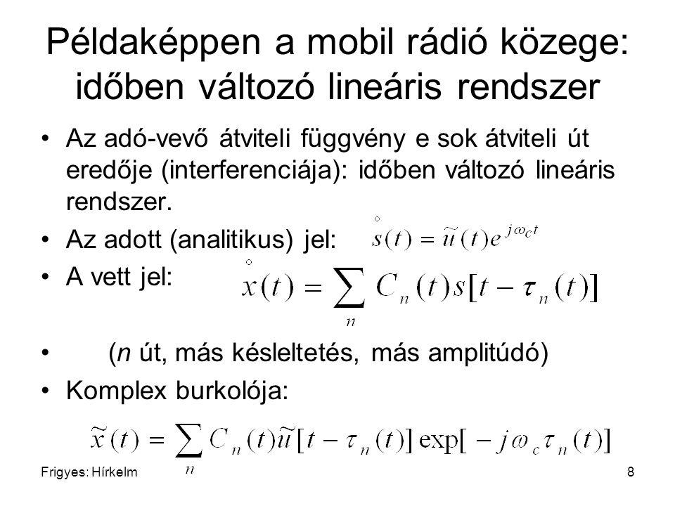 Frigyes: Hírkelm8 Példaképpen a mobil rádió közege: időben változó lineáris rendszer Az adó-vevő átviteli függvény e sok átviteli út eredője (interfer