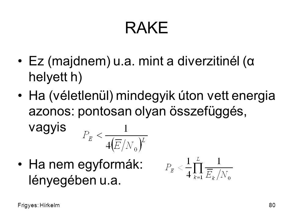 Frigyes: Hírkelm80 RAKE Ez (majdnem) u.a. mint a diverzitinél (α helyett h) Ha (véletlenül) mindegyik úton vett energia azonos: pontosan olyan összefü