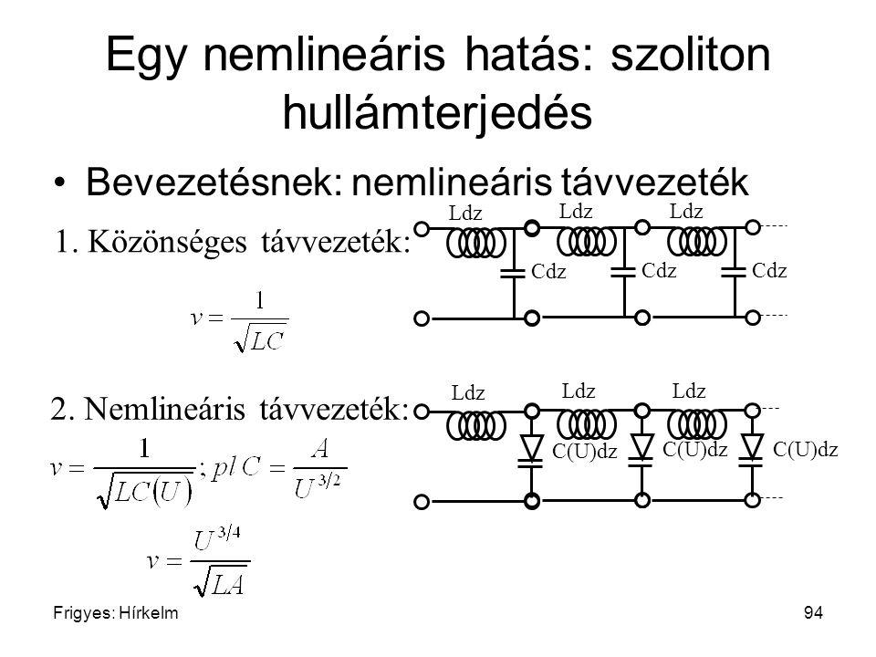 Frigyes: Hírkelm94 Egy nemlineáris hatás: szoliton hullámterjedés Bevezetésnek: nemlineáris távvezeték 1. Közönséges távvezeték: Ldz Cdz Ldz Cdz Ldz C