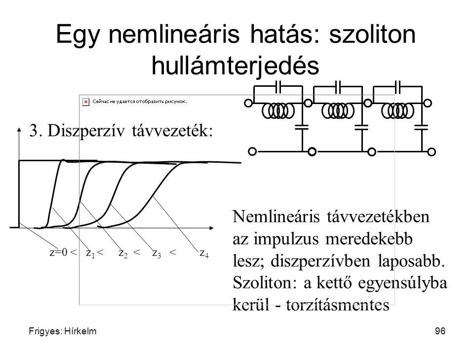 Frigyes: Hírkelm96 Egy nemlineáris hatás: szoliton hullámterjedés 3. Diszperzív távvezeték: z=0 < z 1 < z 2 < z 3 < z 4 Nemlineáris távvezetékben az i