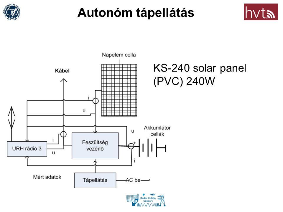 Autonóm tápellátás KS-240 solar panel (PVC) 240W