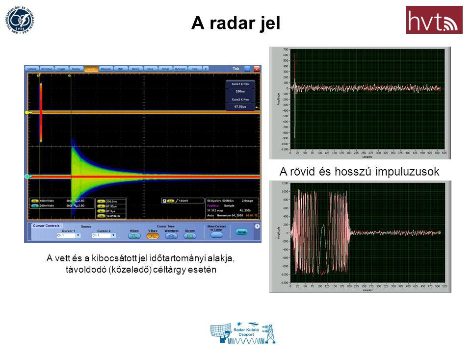 A radar jel A rövid és hosszú impuluzusok A vett és a kibocsátott jel időtartományi alakja, távoldodó (közeledő) céltárgy esetén
