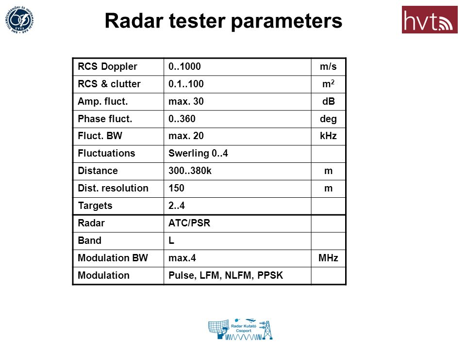 Radar tester parameters RCS Doppler0..1000m/s RCS & clutter0.1..100m2m2 Amp.