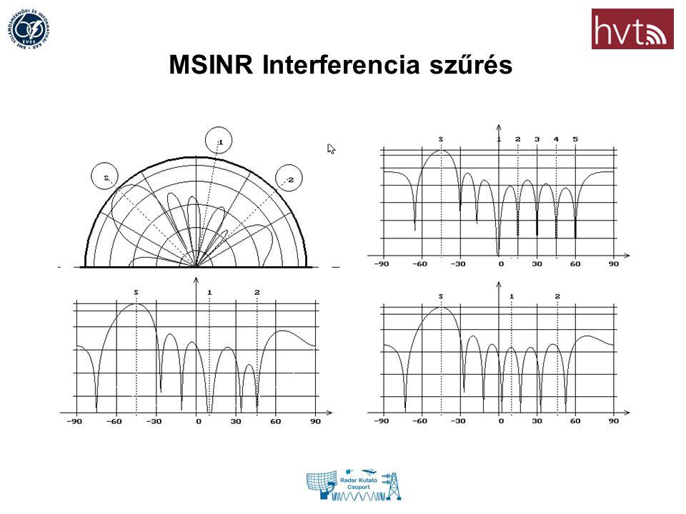 MSINR Interferencia szűrés