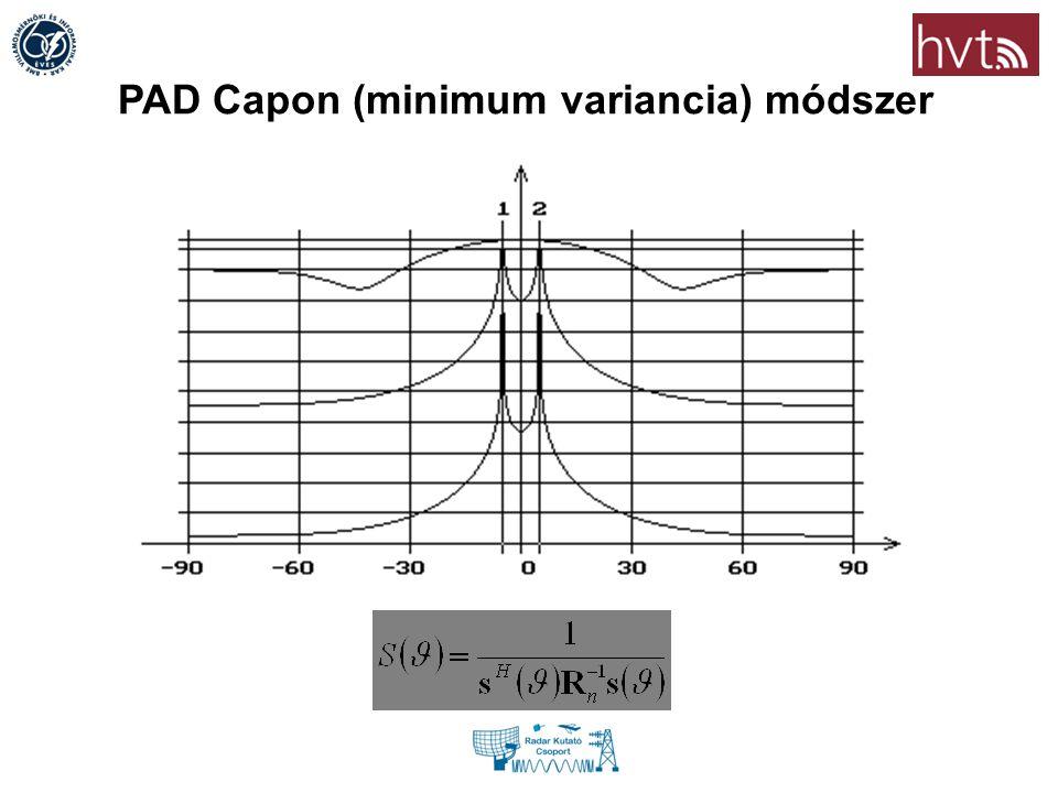 PAD Capon (minimum variancia) módszer