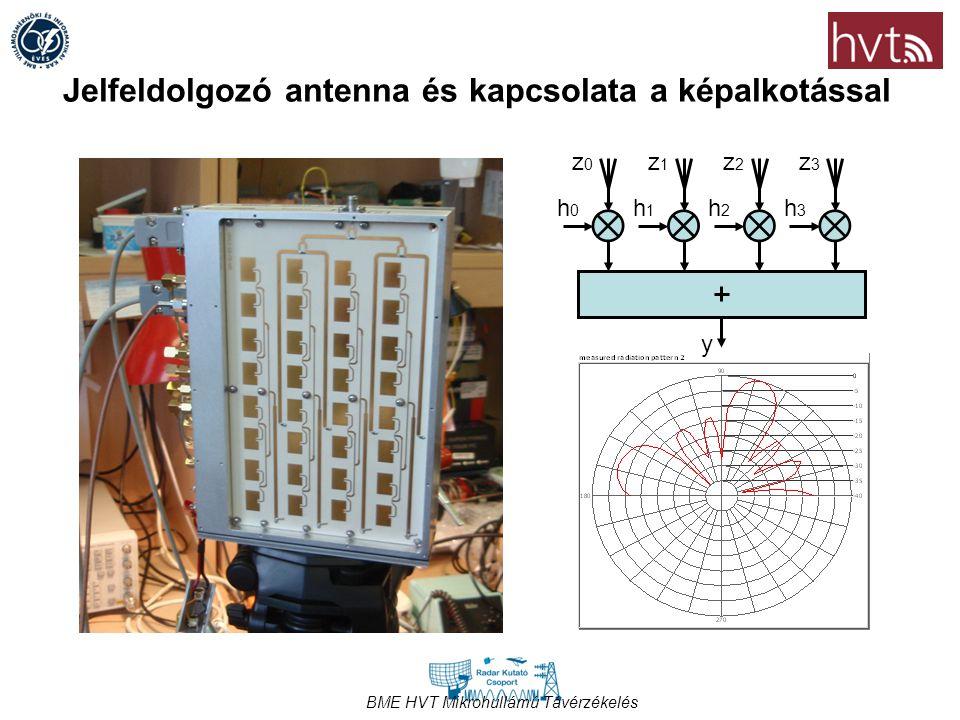 1.Elektronikus nyalábformálás 2.Adaptív interferencia szűrés 3.Iránymérés 4.Holografikus képalkotás 5.Alkalmazása a mobil hírközlésben Jelfeldolgozó antenna és kapcsolata a képalkotással