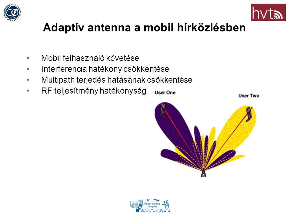 Adaptív antenna a mobil hírközlésben Mobil felhasználó követése Interferencia hatékony csökkentése Multipath terjedés hatásának csökkentése RF teljesítmény hatékonyság