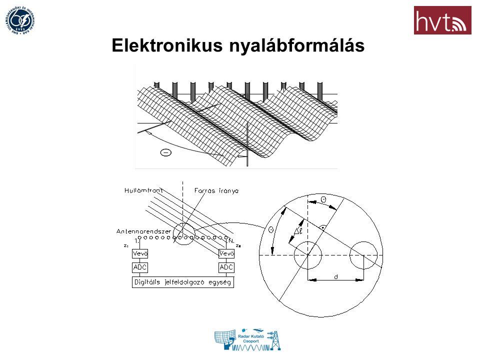 Elektronikus nyalábformálás