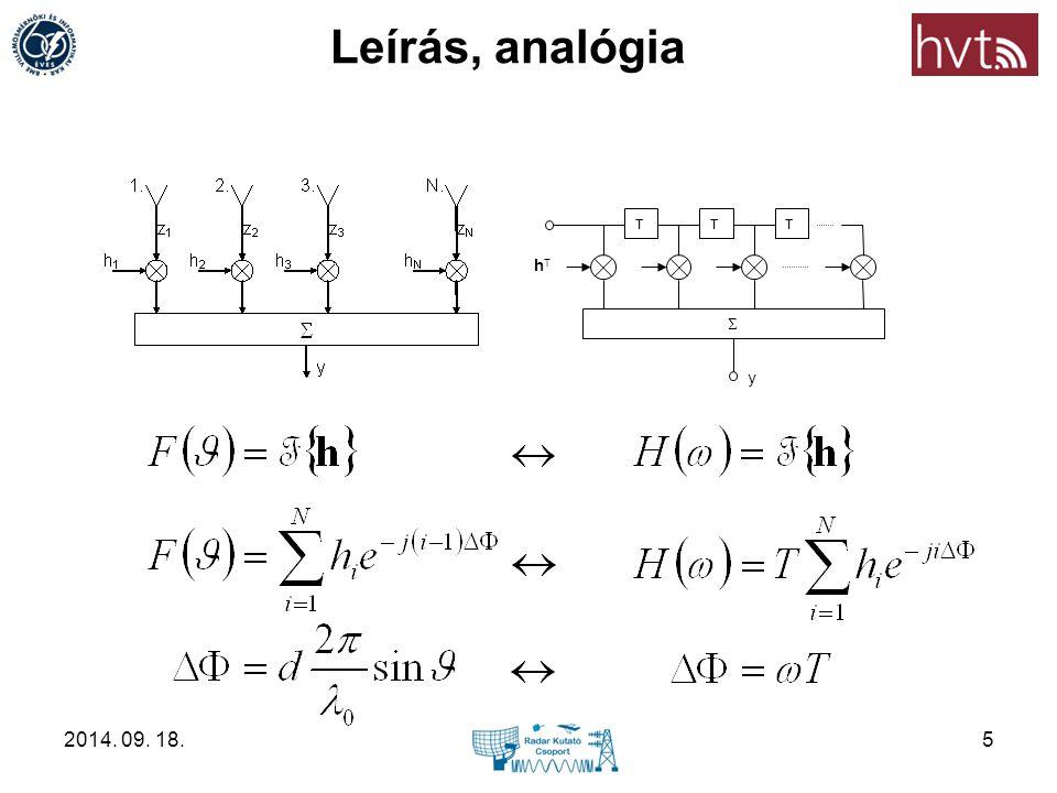 Analógiák Idő-frekvenciaTávolság-szög időtávolság frekvencia szög mintavételi időközd mintavételi térköz mintavételi frekvencia mintavételi térfrekvencia átviteli karakterisztika iránykarakterisztika
