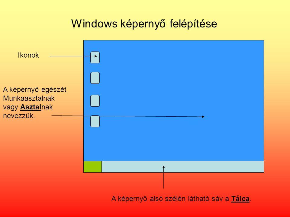 A képernyő egészét Munkaasztalnak vagy Asztalnak nevezzük. A képernyő alsó szélén látható sáv a Tálca. Ikonok Windows képernyő felépítése