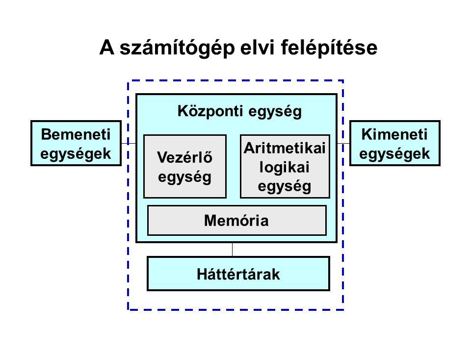 A számítógép elvi felépítése Bemeneti egységek Kimeneti egységek Központi egység Vezérlő egység Aritmetikai logikai egység Memória Háttértárak