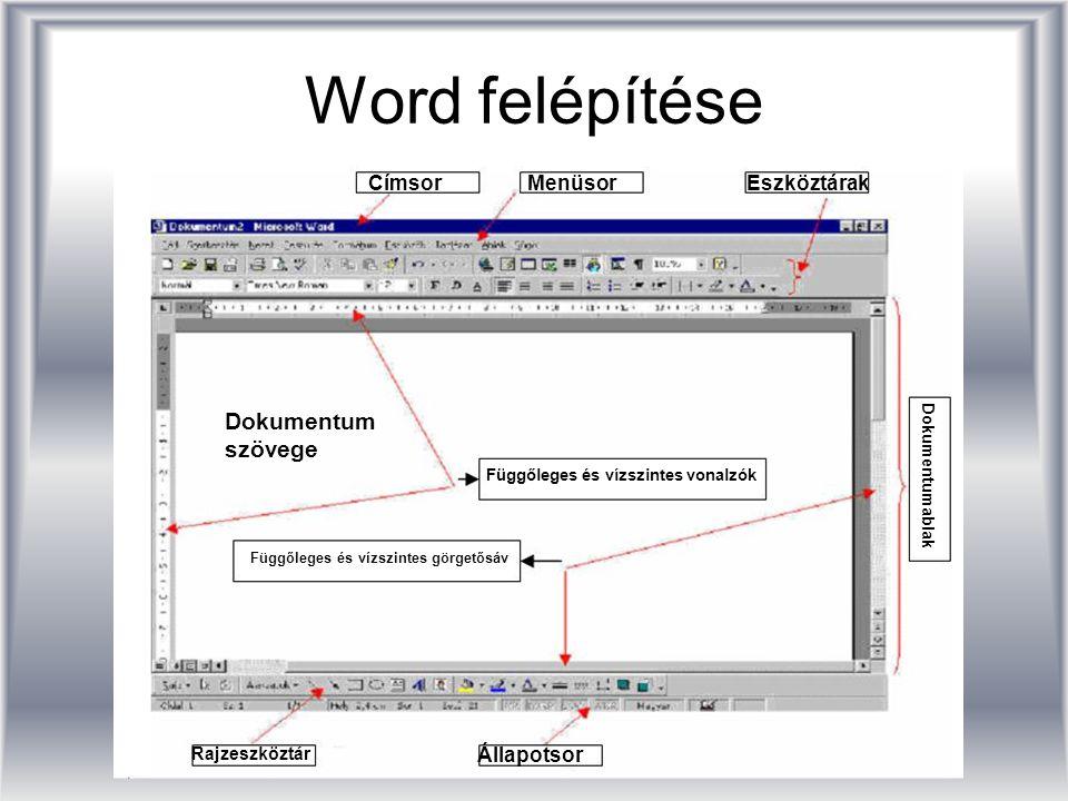 Word felépítése CímsorMenüsorEszköztárak Függőleges és vízszintes vonalzók Függőleges és vízszintes görgetősáv D o k u m e n t u m a b l a k Rajzeszkö