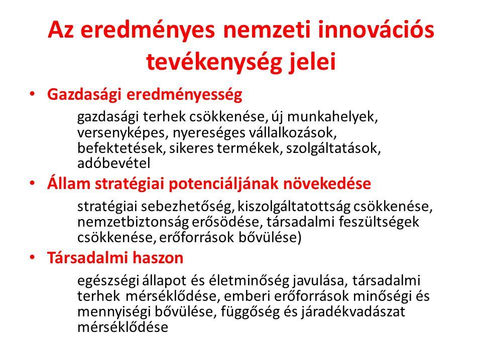 Az eredményes nemzeti innovációs tevékenység jelei Gazdasági eredményesség gazdasági terhek csökkenése, új munkahelyek, versenyképes, nyereséges válla