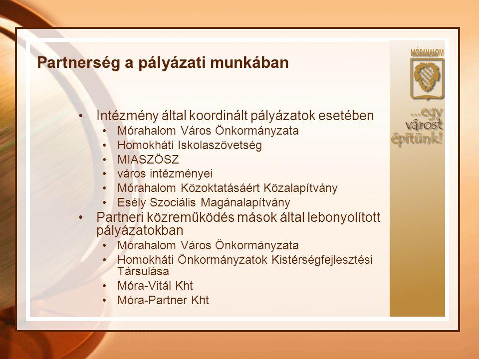 Partnerség a pályázati munkában Intézmény által koordinált pályázatok esetében Mórahalom Város Önkormányzata Homokháti Iskolaszövetség MIASZÖSZ város