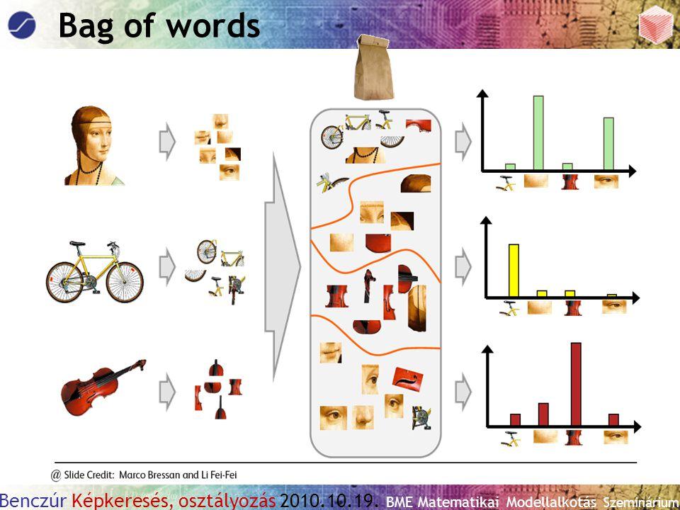 Benczúr Képkeresés, osztályozás 2010.10.19. BME Matematikai Modellalkotás Szeminárium Bag of words