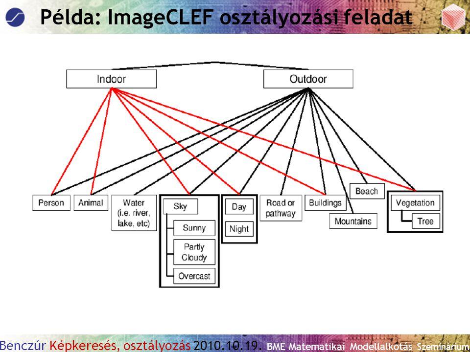 Benczúr Képkeresés, osztályozás 2010.10.19. BME Matematikai Modellalkotás Szeminárium Példa: ImageCLEF osztályozási feladat