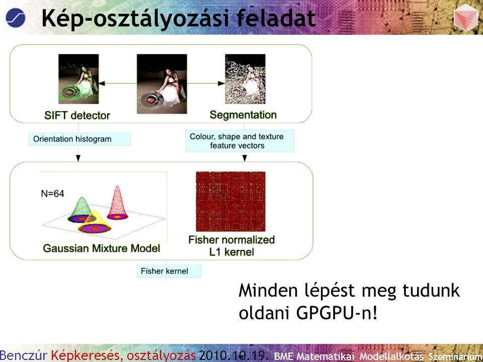 Benczúr Képkeresés, osztályozás 2010.10.19. BME Matematikai Modellalkotás Szeminárium Kép-osztályozási feladat Minden lépést meg tudunk oldani GPGPU-n