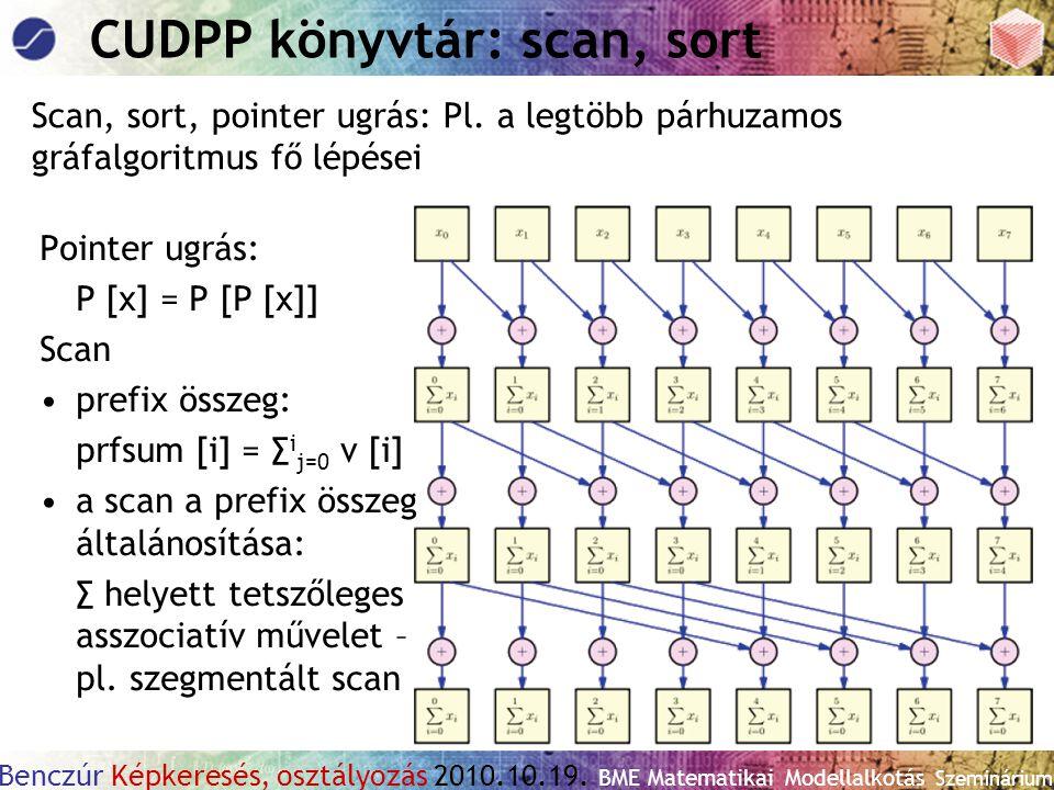 Benczúr Képkeresés, osztályozás 2010.10.19. BME Matematikai Modellalkotás Szeminárium CUDPP könyvtár: scan, sort Pointer ugrás: P [x] = P [P [x]] Scan