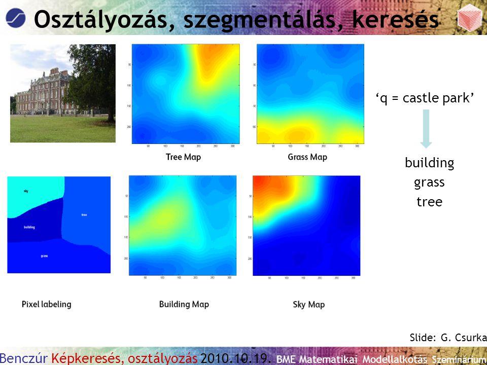 Benczúr Képkeresés, osztályozás 2010.10.19. BME Matematikai Modellalkotás Szeminárium Osztályozás, szegmentálás, keresés Slide: G. Csurka 'q = castle