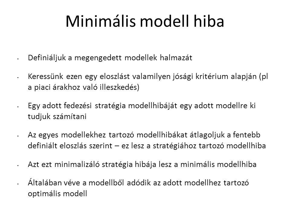 Minimális modell hiba Definiáljuk a megengedett modellek halmazát Keressünk ezen egy eloszlást valamilyen jósági kritérium alapján (pl a piaci árakhoz való illeszkedés) Egy adott fedezési stratégia modellhibáját egy adott modellre ki tudjuk számítani Az egyes modellekhez tartozó modellhibákat átlagoljuk a fentebb definiált eloszlás szerint – ez lesz a stratégiához tartozó modellhiba Azt ezt minimalizáló stratégia hibája lesz a minimális modellhiba Általában véve a modellből adódik az adott modellhez tartozó optimális modell