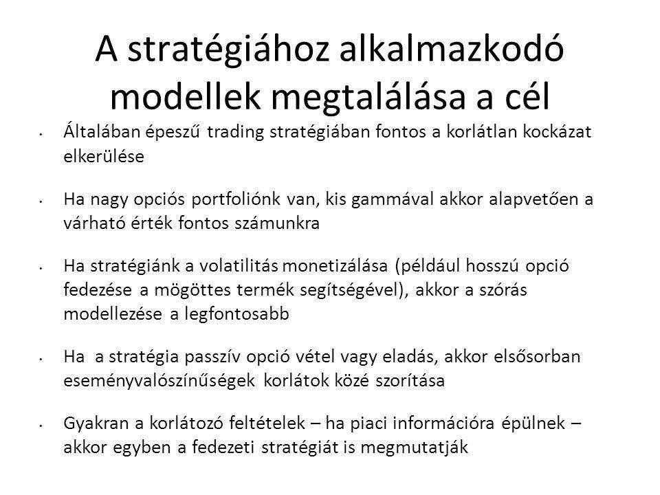 A stratégiához alkalmazkodó modellek megtalálása a cél Általában épeszű trading stratégiában fontos a korlátlan kockázat elkerülése Ha nagy opciós portfoliónk van, kis gammával akkor alapvetően a várható érték fontos számunkra Ha stratégiánk a volatilitás monetizálása (például hosszú opció fedezése a mögöttes termék segítségével), akkor a szórás modellezése a legfontosabb Ha a stratégia passzív opció vétel vagy eladás, akkor elsősorban eseményvalószínűségek korlátok közé szorítása Gyakran a korlátozó feltételek – ha piaci információra épülnek – akkor egyben a fedezeti stratégiát is megmutatják