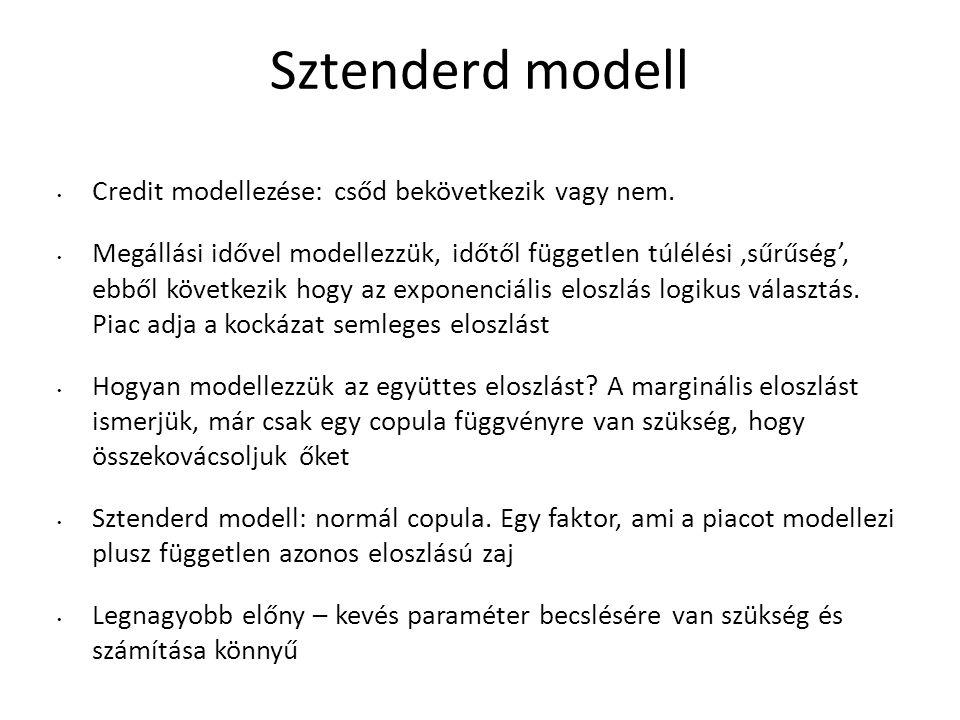 Sztenderd modell Credit modellezése: csőd bekövetkezik vagy nem.