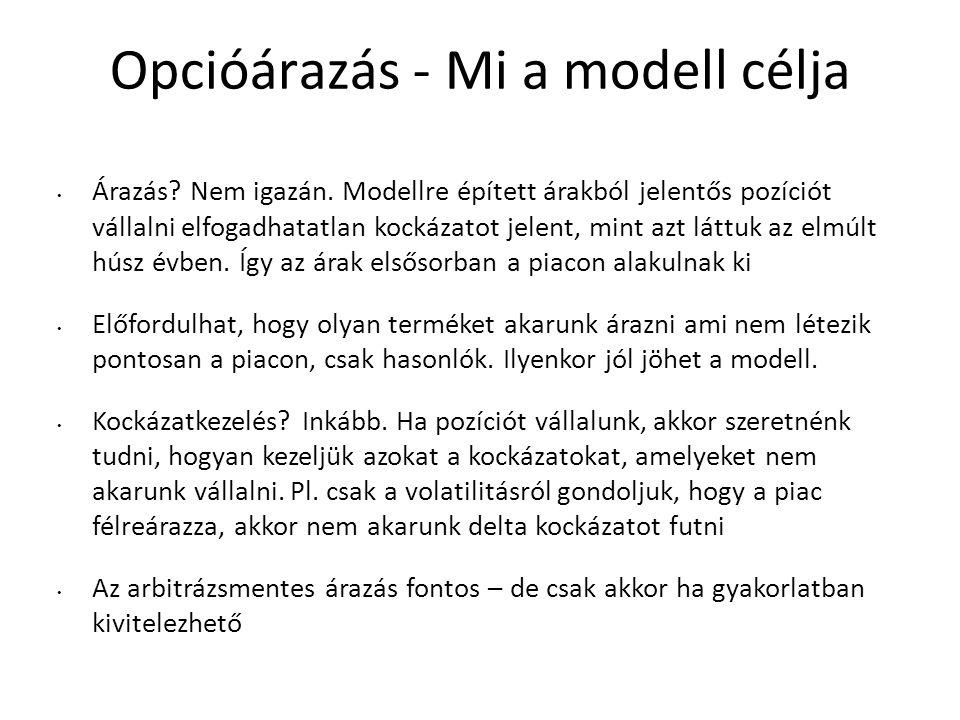 Opcióárazás - Mi a modell célja Árazás.Nem igazán.
