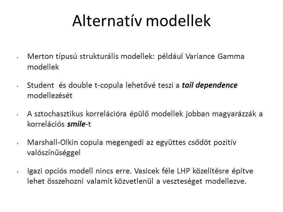 Alternatív modellek Merton típusú strukturális modellek: például Variance Gamma modellek Student és double t-copula lehetővé teszi a tail dependence modellezését A sztochasztikus korrelációra épülő modellek jobban magyarázzák a korrelációs smile-t Marshall-Olkin copula megengedi az együttes csődöt pozitív valószínűséggel Igazi opciós modell nincs erre.