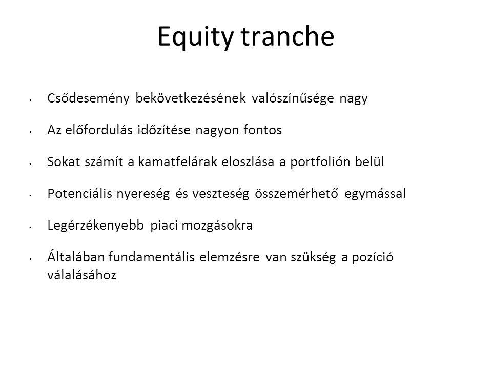 Equity tranche Csődesemény bekövetkezésének valószínűsége nagy Az előfordulás időzítése nagyon fontos Sokat számít a kamatfelárak eloszlása a portfolión belül Potenciális nyereség és veszteség összemérhető egymással Legérzékenyebb piaci mozgásokra Általában fundamentális elemzésre van szükség a pozíció válalásához