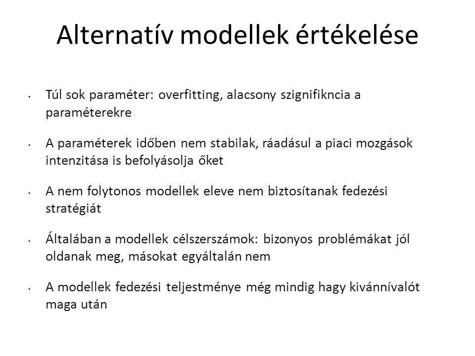 Alternatív modellek értékelése Túl sok paraméter: overfitting, alacsony szignifikncia a paraméterekre A paraméterek időben nem stabilak, ráadásul a piaci mozgások intenzitása is befolyásolja őket A nem folytonos modellek eleve nem biztosítanak fedezési stratégiát Általában a modellek célszerszámok: bizonyos problémákat jól oldanak meg, másokat egyáltalán nem A modellek fedezési teljestménye még mindig hagy kivánnívalót maga után