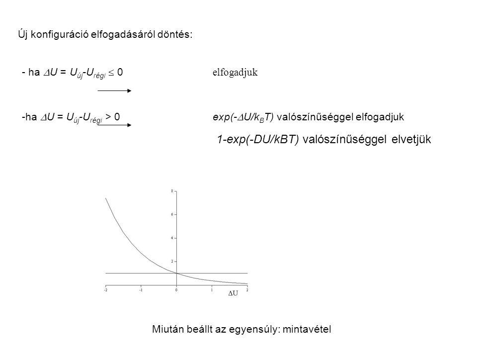 Új konfiguráció elfogadásáról döntés: - ha  U = U új -U régi  0 elfogadjuk -ha  U = U új -U régi > 0 exp(-  U/k B T) valószínűséggel elfogadjuk 1-