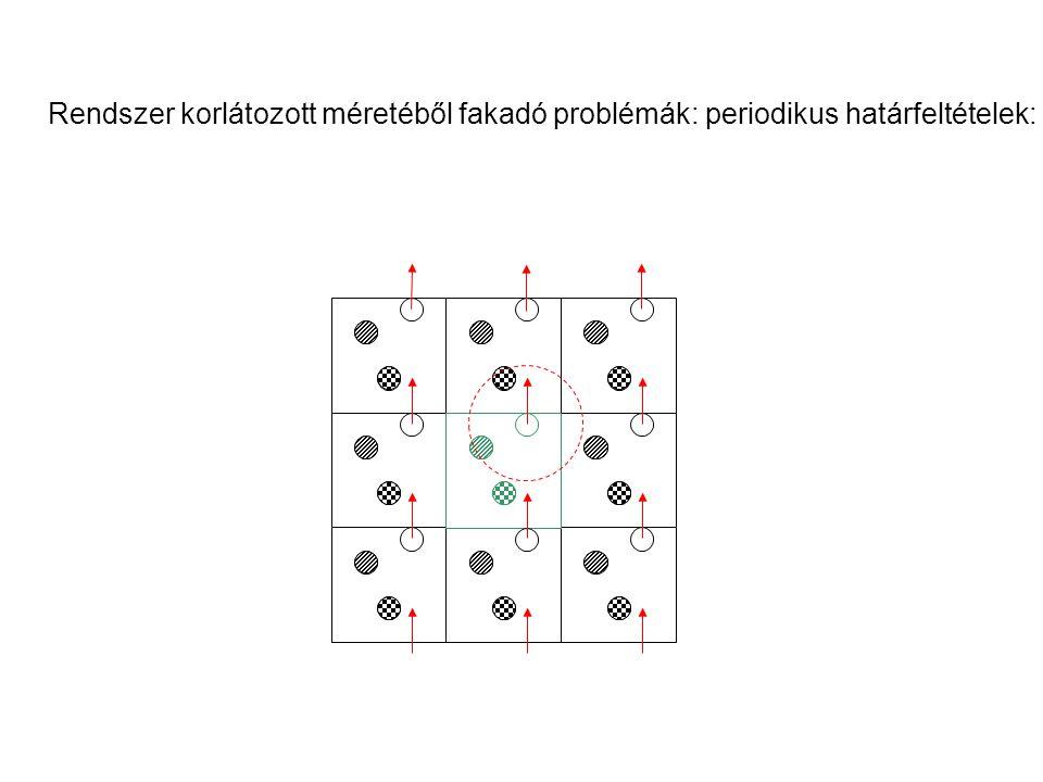 Rendszer korlátozott méretéből fakadó problémák: periodikus határfeltételek: