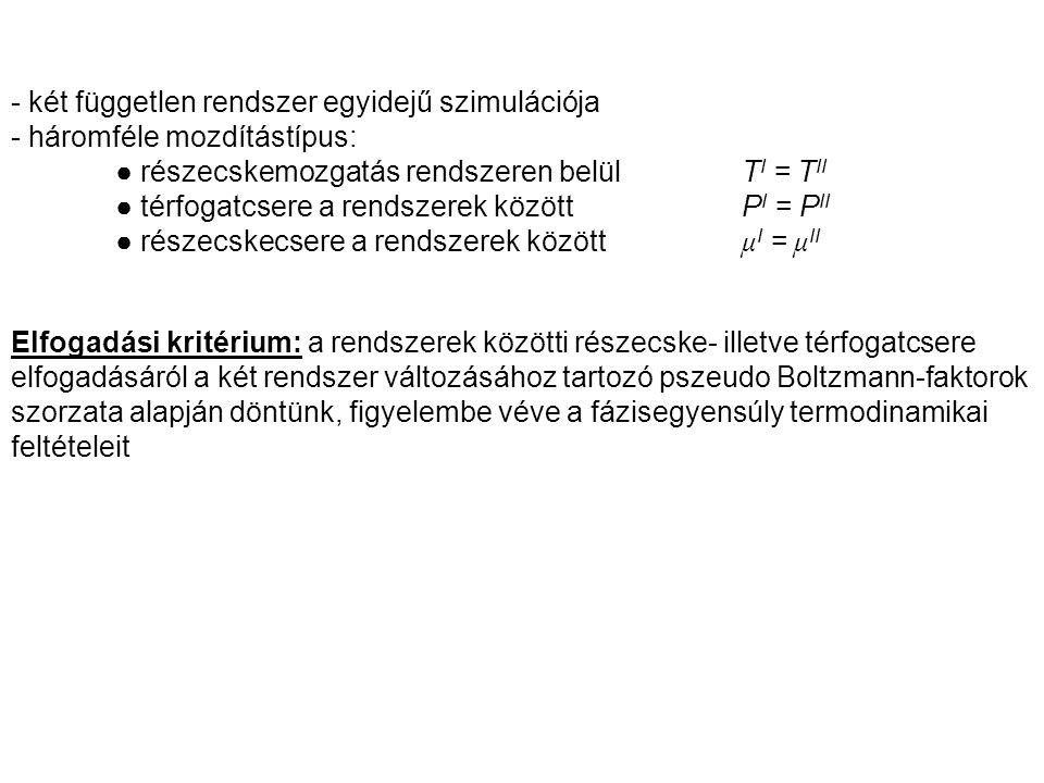 - két független rendszer egyidejű szimulációja - háromféle mozdítástípus: ● részecskemozgatás rendszeren belülT I = T II ● térfogatcsere a rendszerek