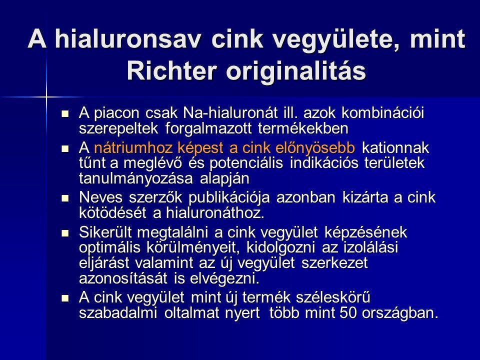 A hialuronsav cink vegyülete, mint Richter originalitás A piacon csak Na-hialuronát ill. azok kombinációi szerepeltek forgalmazott termékekben A piaco