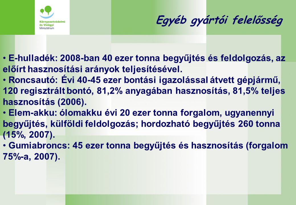 Egyéb gyártói felelősség E-hulladék: 2008-ban 40 ezer tonna begyűjtés és feldolgozás, az előírt hasznosítási arányok teljesítésével.