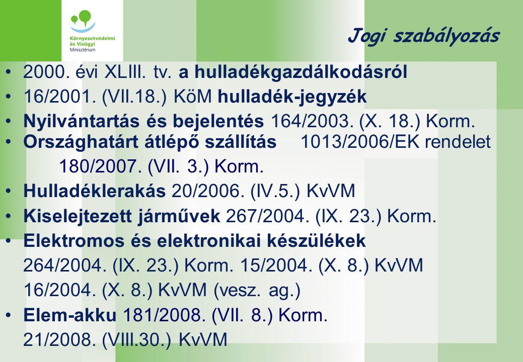 Jogi szabályozás 2000. évi XLIII. tv. a hulladékgazdálkodásról 16/2001.