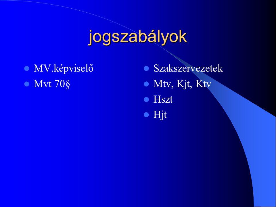 jogszabályok MV.képviselő Mvt 70§ Szakszervezetek Mtv, Kjt, Ktv Hszt Hjt