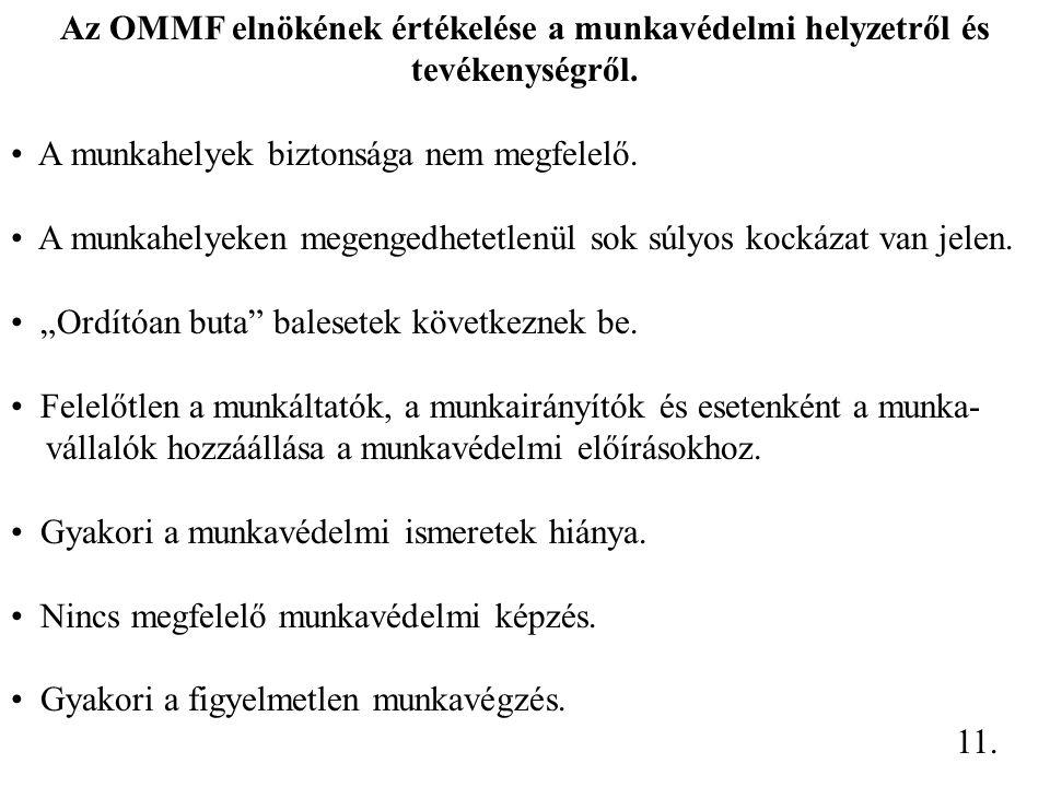 Az OMMF elnökének értékelése a munkavédelmi helyzetről és tevékenységről. A munkahelyek biztonsága nem megfelelő. A munkahelyeken megengedhetetlenül s