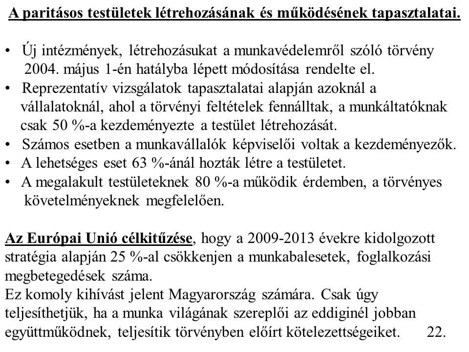A paritásos testületek létrehozásának és működésének tapasztalatai. Új intézmények, létrehozásukat a munkavédelemről szóló törvény 2004. május 1-én ha