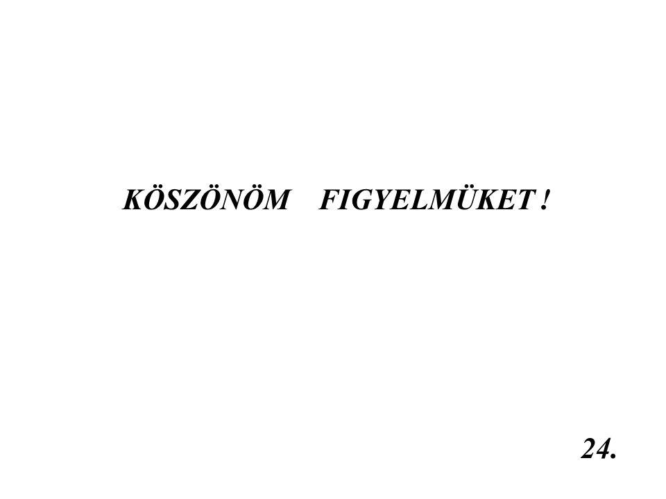 KÖSZÖNÖM FIGYELMÜKET ! 24.