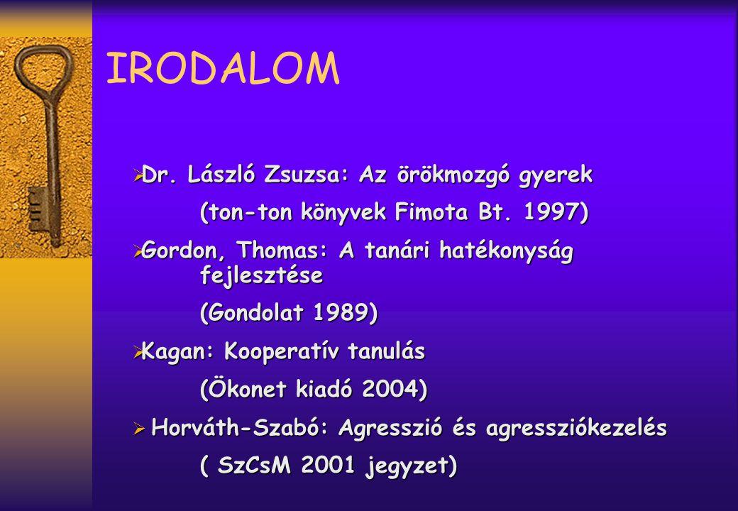 IRODALOM  Dr. László Zsuzsa: Az örökmozgó gyerek (ton-ton könyvek Fimota Bt. 1997)  Gordon, Thomas: A tanári hatékonyság fejlesztése (Gondolat 1989)
