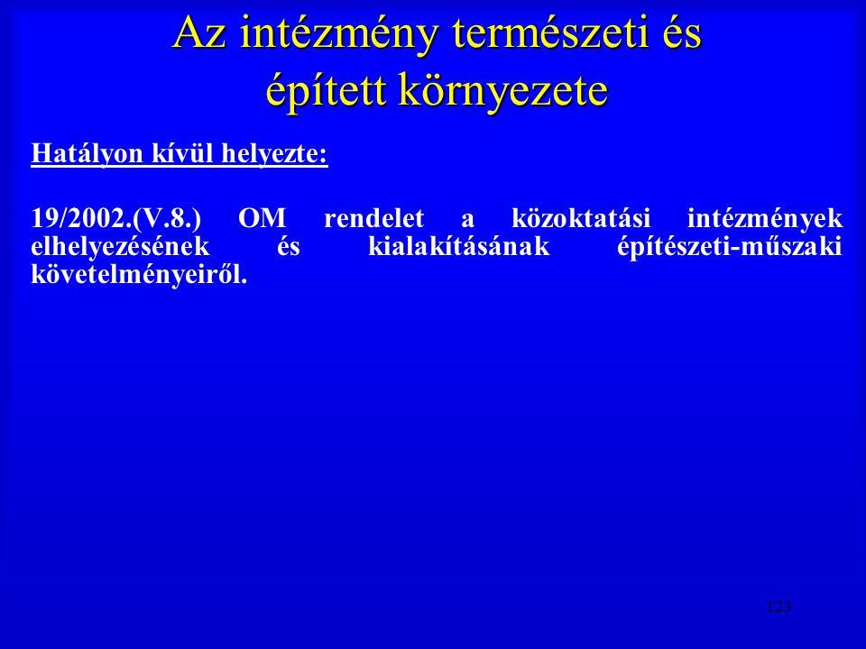 123 Az intézmény természeti és épített környezete Hatályon kívül helyezte: 19/2002.(V.8.) OM rendelet a közoktatási intézmények elhelyezésének és kial